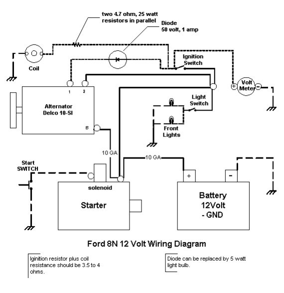 wiring crop 8n tractor 6 to 12 volt conversion airstreamflyfish com 12 volt wiring diagram for 8n ford tractor at fashall.co